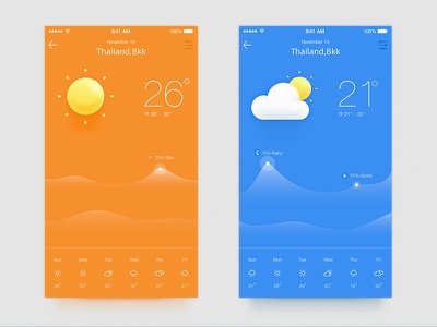 How's weather ? color mobile weather app font icon