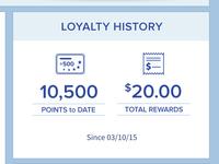 Loyalty History
