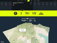 Axeon Cycling race visualisation
