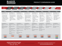Black Diamond - Product Comparison Guide