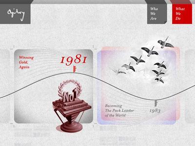 Timeline Concept (cont.) conceptual website