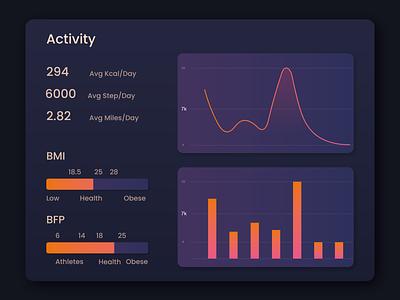Daily UI 018 - Analytics Chart counter graph diagram heath calories activity analytics chart chart analytic dark blue gradual change dailyui018 download vector dailyuichallange app ux ui illustration dailyui