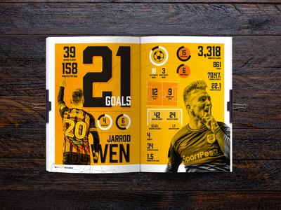 Bowen Infographics