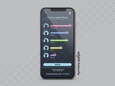 019 Leaderboard