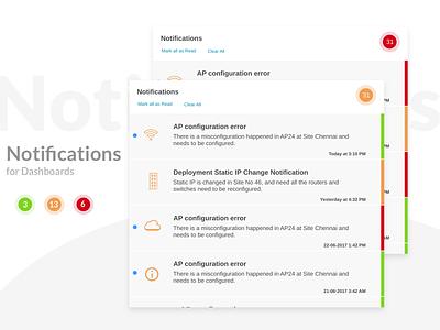 Dashboard Notification webapp ux ui notification dashboard