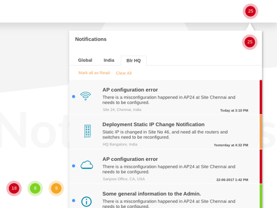 Dashboard Notification 2 webapp ux ui notification dashboard