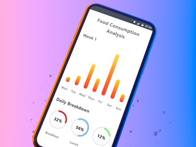 Analytics Chart Design - Day 18 UI Design Challenge