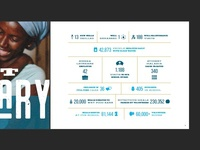 2017 LTLOL Annual Report - II
