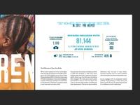 2017 LTLOL Annual Report - III