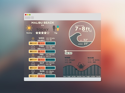 Surfer's Desktop Widget surf surf app surfers weather weather app malibu california la ui app design widget waves
