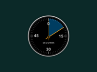 The 10 Seconds Test for Watch Apps