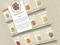 Spices List
