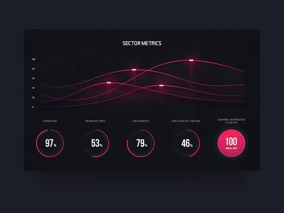 DFA Stats graph pie chart stats infographic dfa dubai