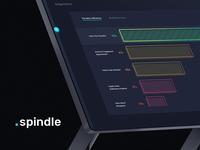 Spindle - Diagnostics