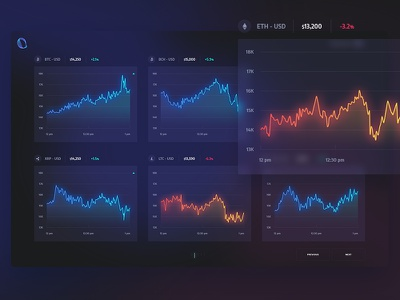 QERA - Cryptocurrency Dashboard usd etherium bitcoin glowy charts graphs dashboard cryptocurrency currency crypto
