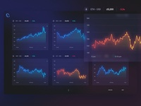 QERA - Cryptocurrency Dashboard