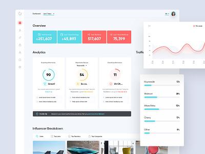 ShopYourLikes Dashboard social monetization instagram audience shop like influencers graph stats design webapp web dashboard