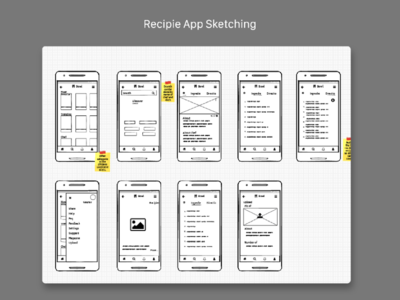 Recipe App Sketching