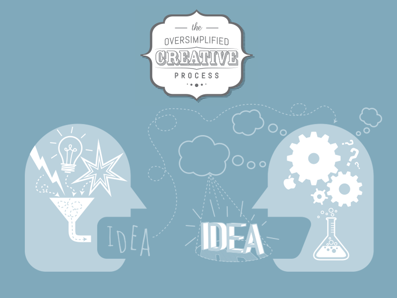 Oversimplified Creative Process Infographic by Todd Sullivan ...