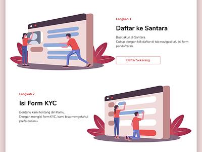 """How To"" Page web design website vector ux ui illustration flat design"
