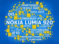 Tag Cloud for Nokia Lumia 920