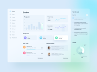 Commerce Dashboard to-do list pie iconset graphic design stats chart social cards graph dashboard gradient app icons