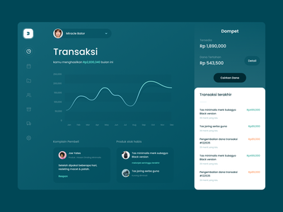 Sales Dashboard buy sell wallet transaction sales web chart social graph cards icons app dashboard