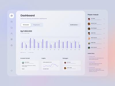 Store Management Dashboard inbox chat messages chart graph sales desktop web dashboard 3d glass cards app icons