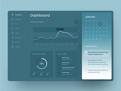 Productivity Dashboard team task to-do muted retro graphic calendar web stats chart graph dashboard cards gradient app icons