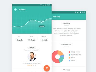 Mobile Investment Platform