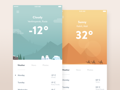 Weather App Concept dashboard icons feed social news illustration ios weather interface interaction mobile