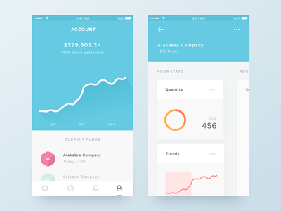 Trading iOS App stats cards chart graph funds finance template sketch freebies free