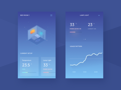Rapid UI Challenge : Smart Home Application bed illustration house home conditioner lamp stats graph ios
