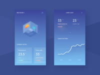Rapid UI Challenge : Smart Home Application