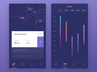 Train Officer App Exploration