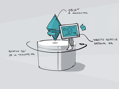 AR VR concept ui app experience ux automotive