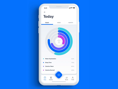 Health Scanner (Animated UI Concept) heart glucose blood healthcare app health app health care medical healthcare health ui хаджиев страхил design ux adobexd xd primedivision sevilaxiom strahil hadzhiev