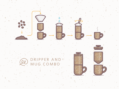 Ceramics 3 illustration icons coffee drip mug ceramic pottery texture beans