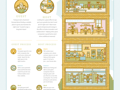 PD Infographic illustration infographic icons vector typography pattern texture building office work people character avatar computer arcade video game furniture brick