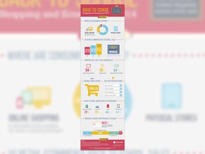 Back To School Infographic  infography prestashop