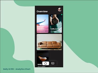Daily UI 018 - Analytics Chart banking app saving tracking investment bank design figma dailyuichallenge app userinterface ui dailyui