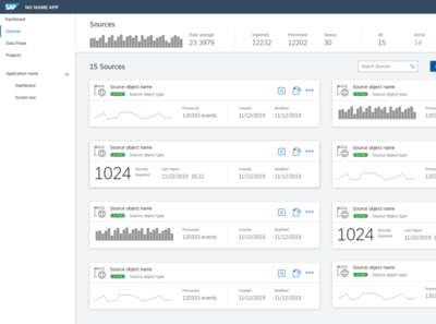 Dashboard charts cloud metrics dashboad