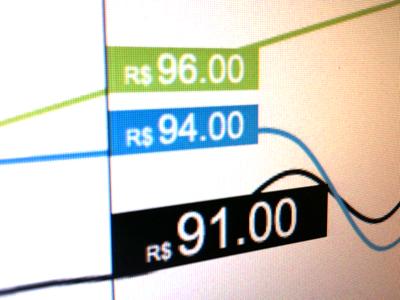Graph Values lupando business intelligence web ui ux metro
