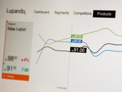 Chart lupando business intelligence web ui ux metro data big