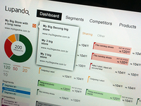 Lupando Dashboard