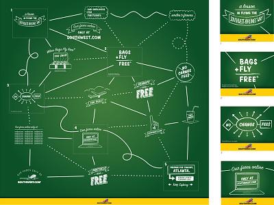 Southwest // Banner Board rich media online media illustration branding design