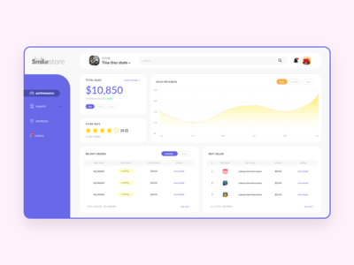 e commerce dashboard