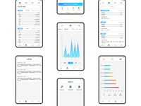 Water Quality   App