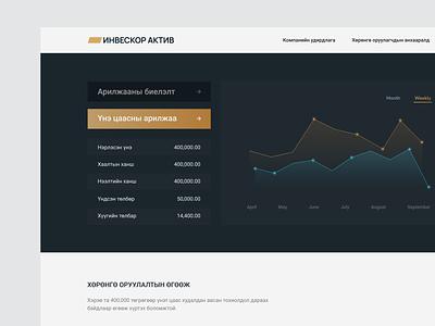 Invescore Active website web ui interface homepage stock ui  ux webdesign