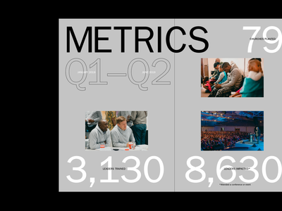METRICS franklin gothic mag magazine editorial stats numbers layouts